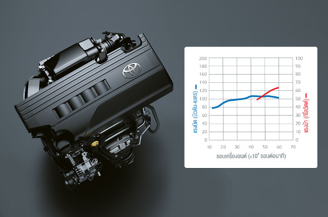 1.2L 3NR-FE Vios engine