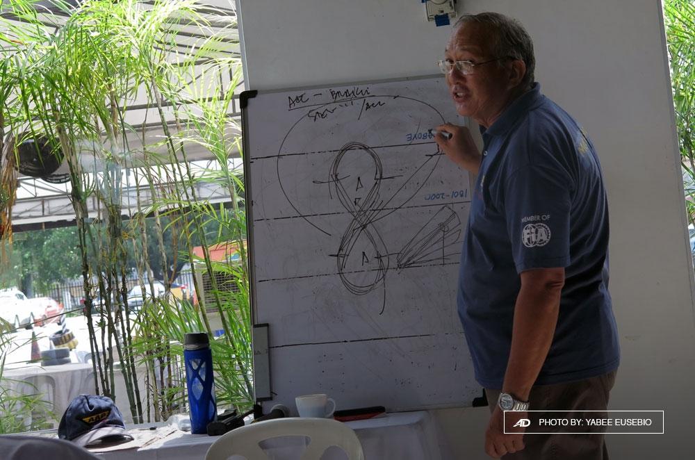 Automobile Association of the Philippines Motorsport Development Program