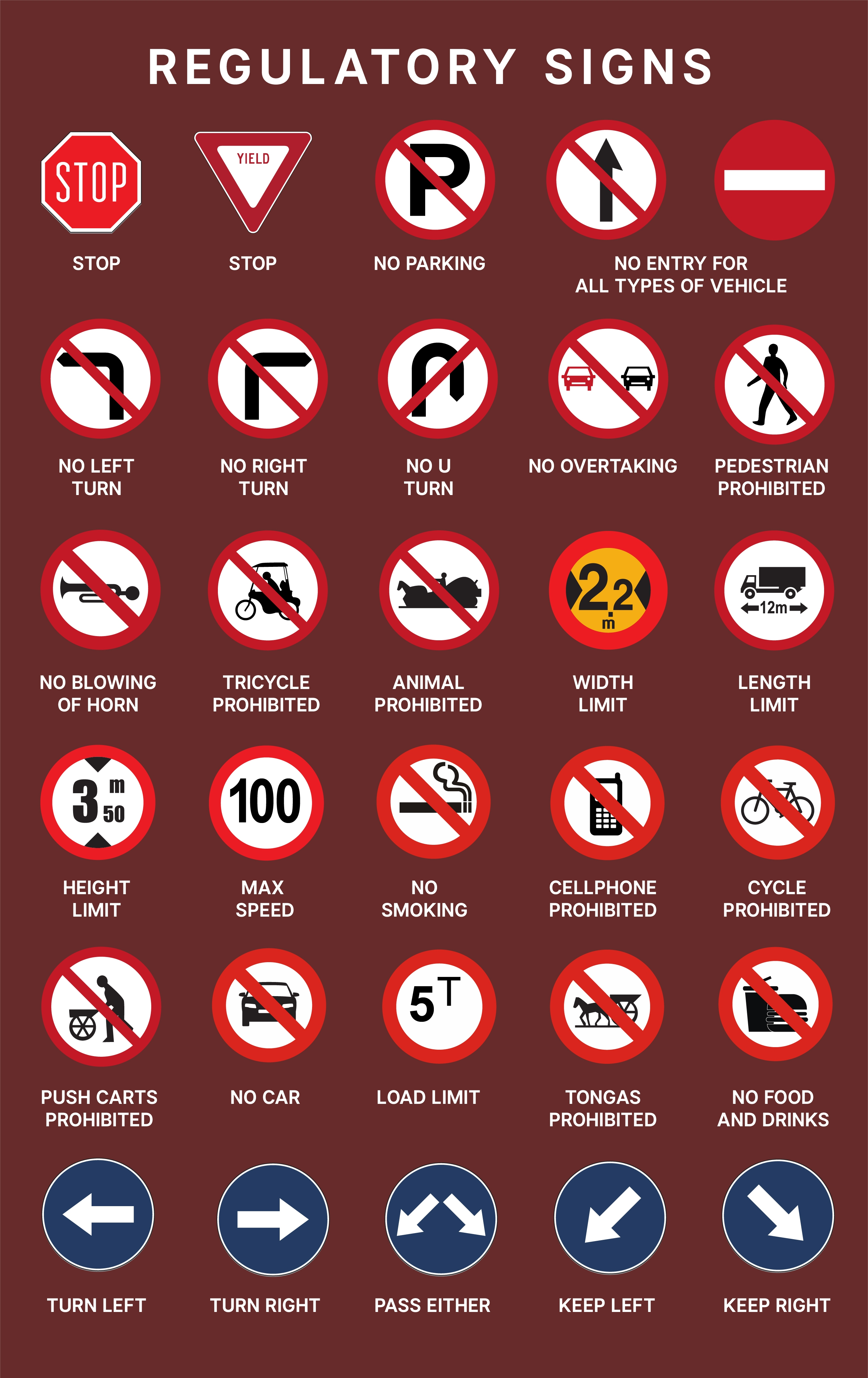 How Well Do You Know Ph Road Signs Autodeal