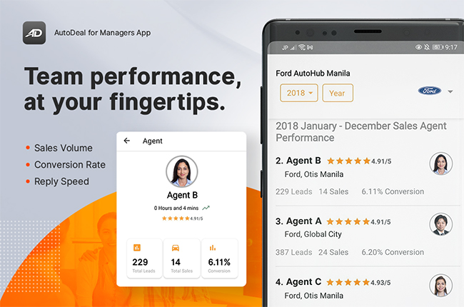 AutoDeal Manager's App Team Performance