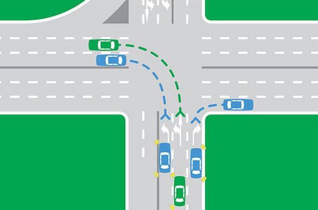 dual turn