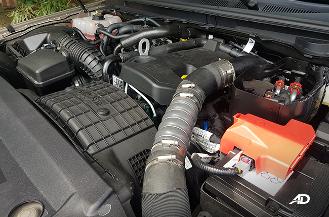 Ford Everest 2.0 L Engine