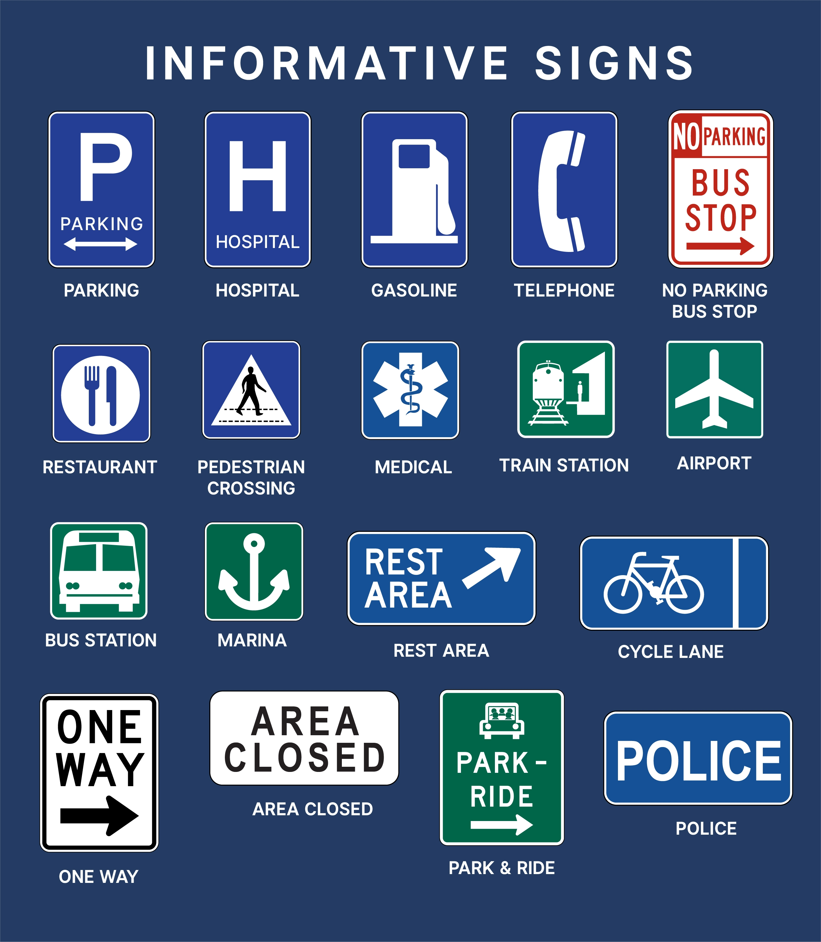 Informative Signs