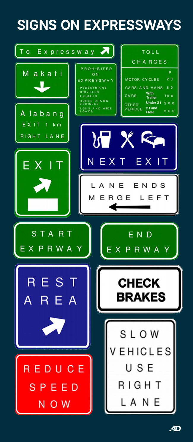 Signs on Expressways
