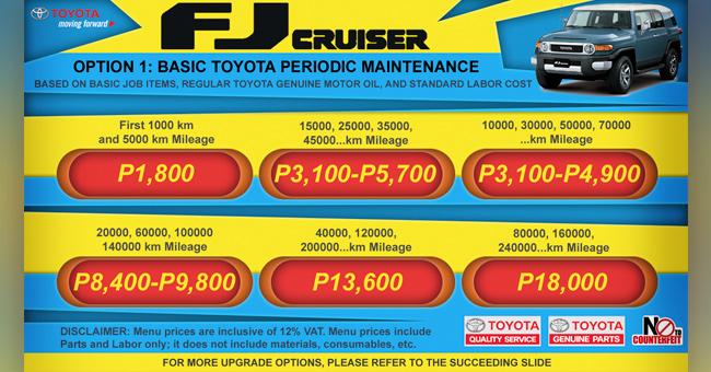 Toyota Preventive Maintenance Cost Philippines