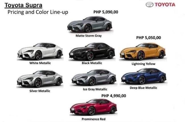 Toyota Supra Pricing
