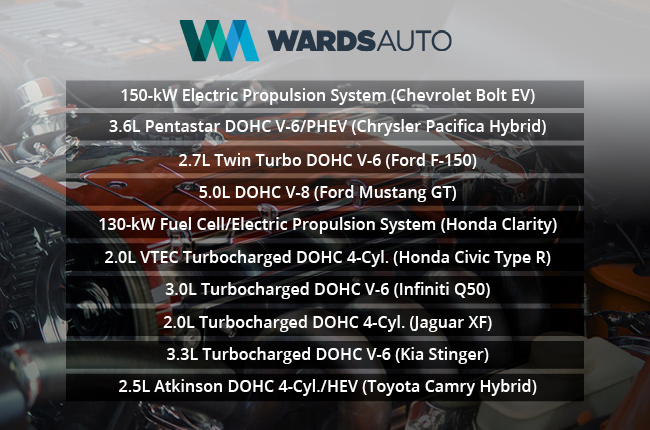 wards auto best engines