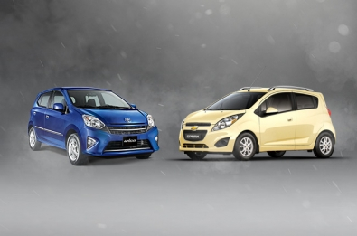 Toyota Wigo vs. Chevrolet Spark