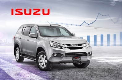 Isuzu PH starts 2nd quarter strong with 38% rise in sales
