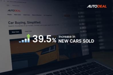 AutoDeal Growth 2018