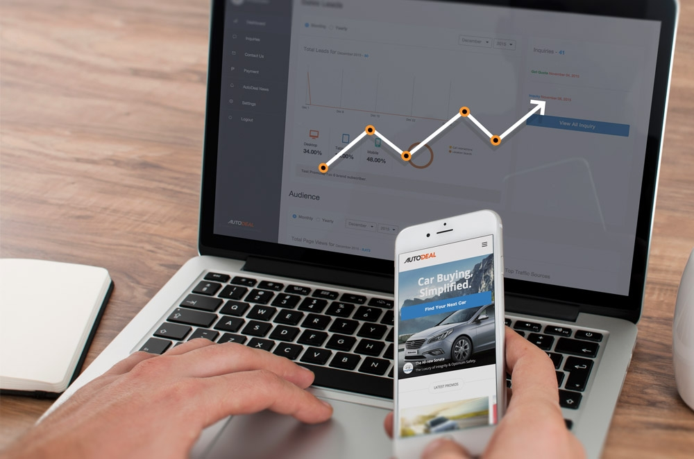 Defining AutoDeal's Value to Brands, Dealers, and Sales Agents