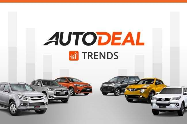 What Vehicles were trending on AutoDeal in March 2016?