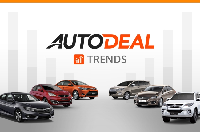 What Vehicles were trending on AutoDeal in April 2016?