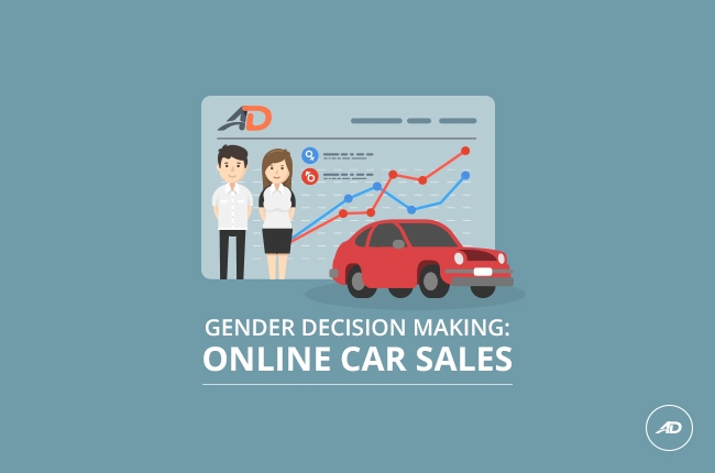 Gender Decision Making: Online Car Sales