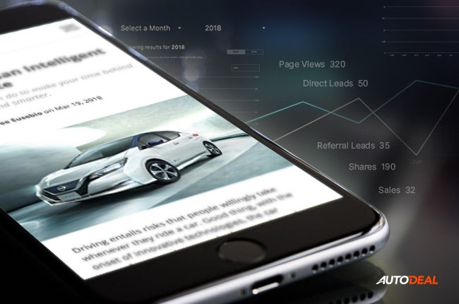 How relevant is content in automotive lead-generation?