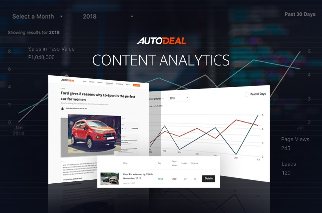 AutoDeal to launch Content Analytics