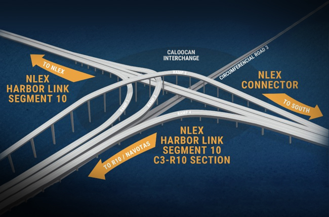 NLEX Connector Project