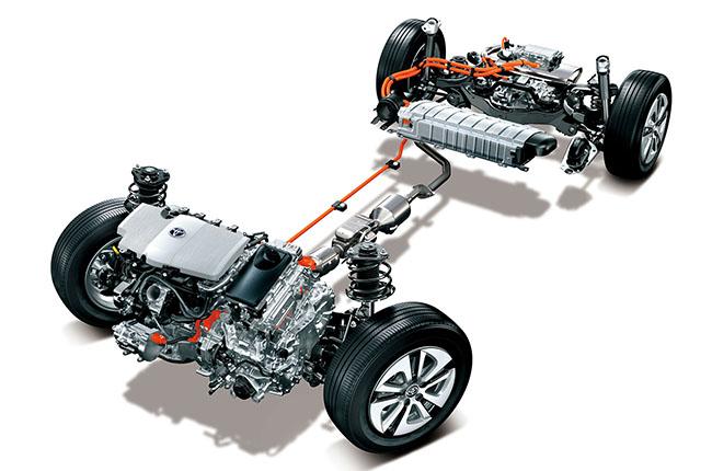 Toyota Hybrid System