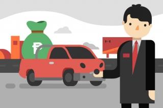 Step 1: Car Loan Basics