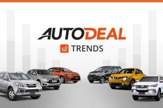 AutoDeal Trends March