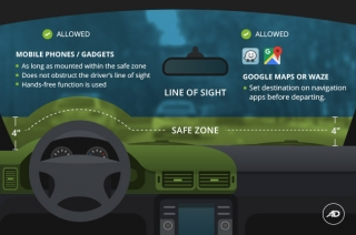 Infographic about Anti-Distracted Driving Act