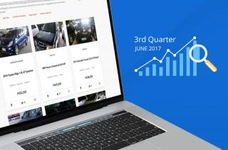 AutoDeal Q3 2017 Sales