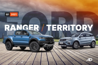 Ford Ranger and Ford Territory March Sales