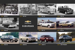 History of the Chevrolet Suburban