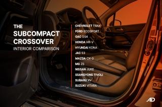 The Subcompact Crossover Interior Comparison