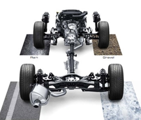 Symmetrical All-Wheel Drive