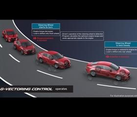 Mazda6 Sports Wagon